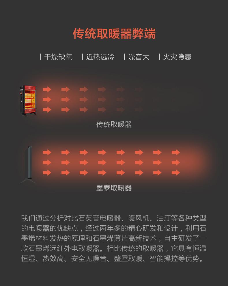 方块取暖器_04.jpg
